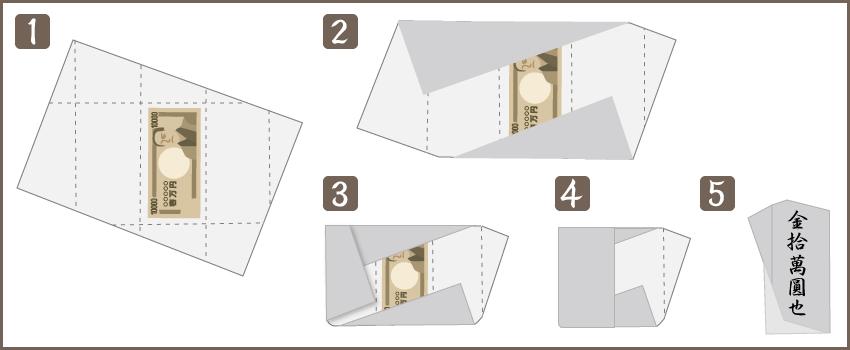 半紙を使った中包みの作り方
